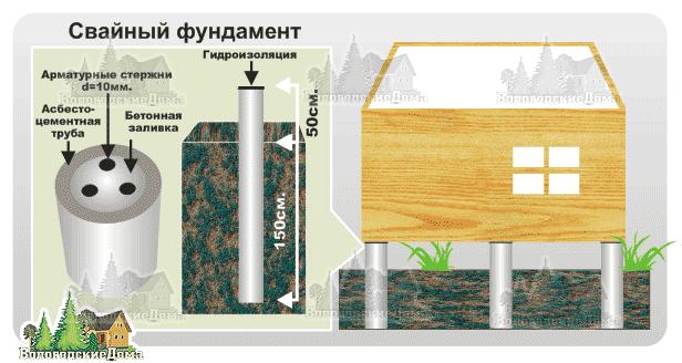 Минимализм, функциональность, удобство (дизайн малогабаритных квартир)
